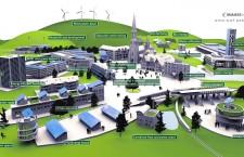 มาตรฐานการพัฒนาเมืองอย่างยั่งยืน