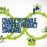 Cradle to Cradle Certified Product Standard คืออะไร