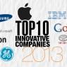 50 บริษัทที่มีความคิดริเริ่มและสร้างสรรค์มากที่สุดในโลก